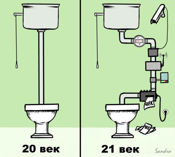 Карикатура: Модернизация, Сандро